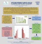 49. User empowerment ingresos involuntarios